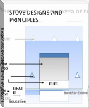 STOVE DESIGNS AND PRINCIPLES